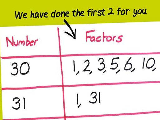 Factors, Primes and Multiples (Games, Posters and Activities)