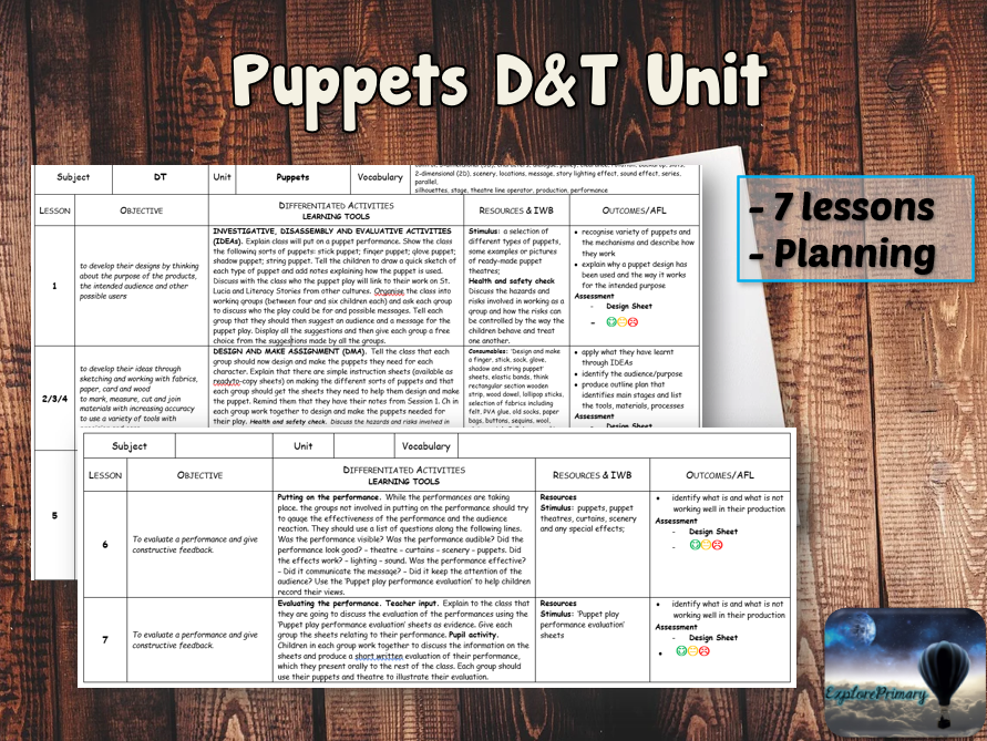 PUPPETS D&T Unit - 7 Lessons