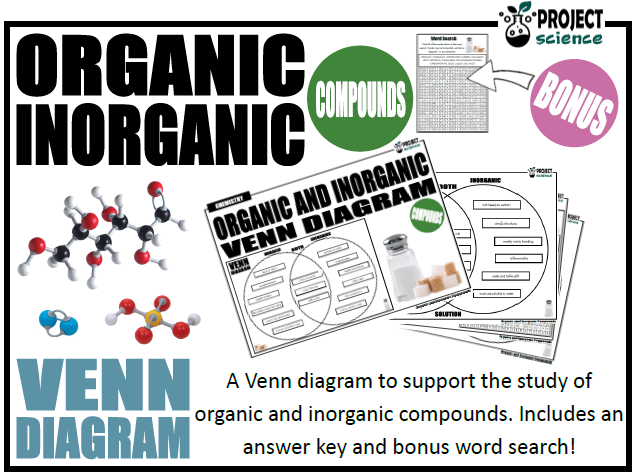 Organic and Inorganic Compounds Venn Diagram