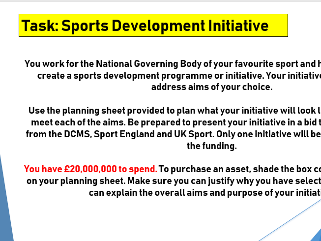 CTEC Sport Unit 3 Sports Organisation and Development LO3