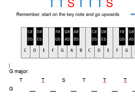 Forming a major scale from the pattern of tones and semitones - worksheet