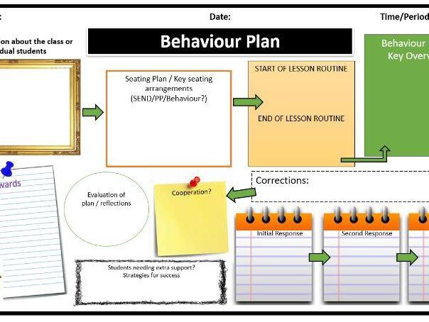 Monitoring Behaviour Plan & Student Reflection Sheet