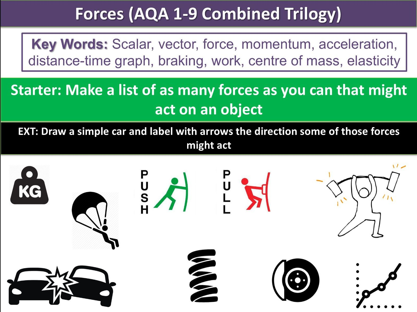 Forces (AQA 1-9 Combined Trilogy)
