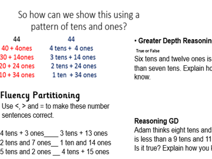 Partitioning into tens and ones Year 2 KS1