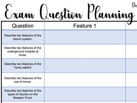 Exam Question Planning Sheets: Describe two features... Western Front Historic Environment