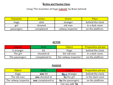 SPaG resources for UKS2 linked to texts