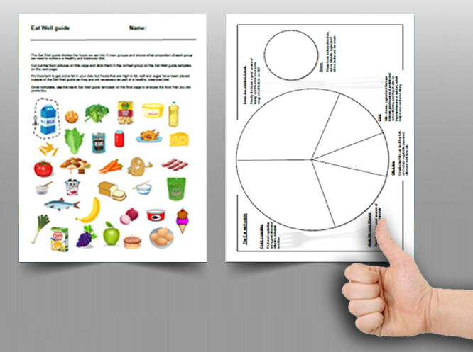 Food cover work / cover lesson - Eat Well guide - 1hr activity