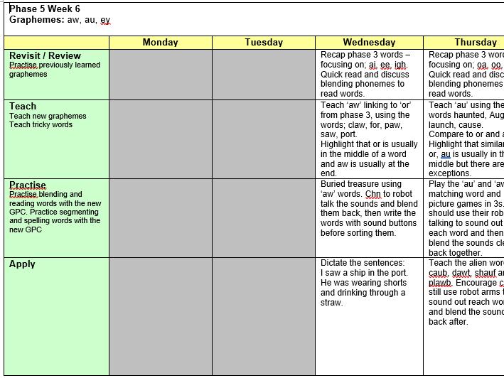 9 Weeks of Phase 5 phonics planning