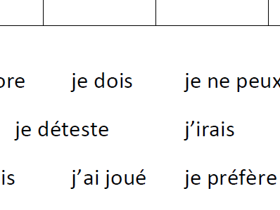 French GCSE school topic core language for building answers