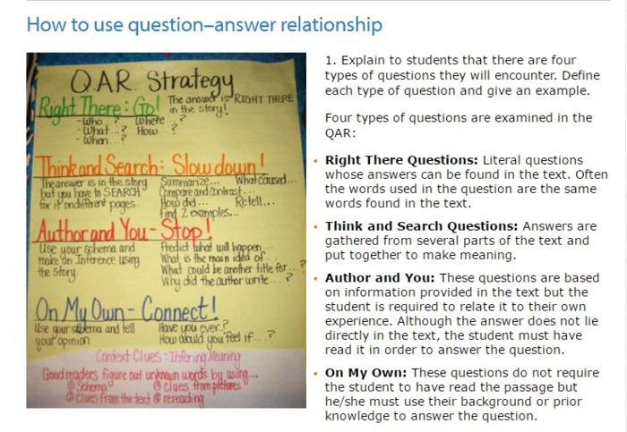 Reading comprehension using QAR strategy (social media)
