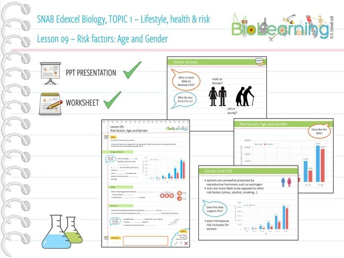 SNAB Biology Topic 1 -  Lesson 09 (Risk factor: Age and Gender) – WS and PPT