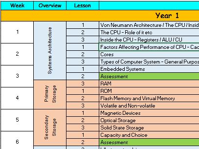 2 year Scheme of Work GCSE OCR Computer Science