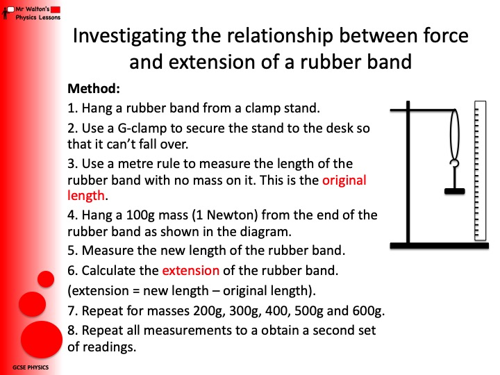 Forces & Elasticity: Extension of rubber band