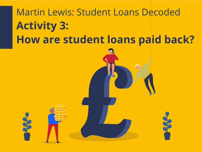 Martin Lewis: Student Loans Decoded Part 3