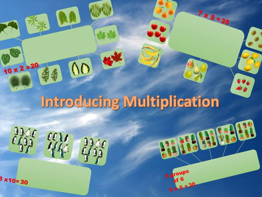 Introducing Multiplication Pack