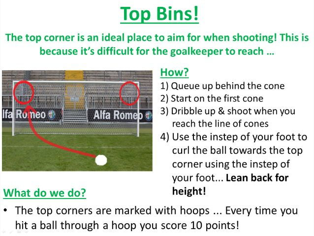 Football Circuits Posters - Shooting