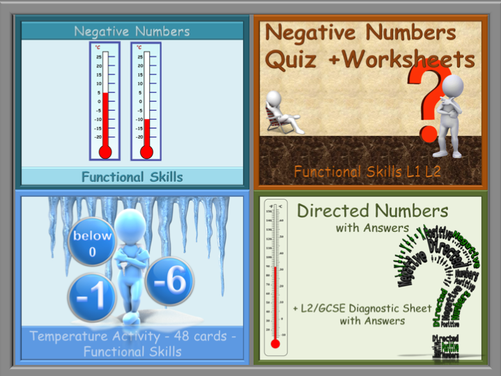 BUNDLE - Negative Numbers