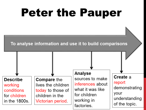 Peter the Pauper (Victorian children at work)