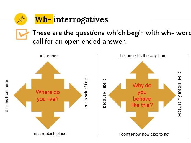 Grammar Lesson 16: Interrogative
