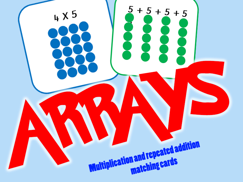 Arrays - Multiplication and Repeated Addition Matching Cards