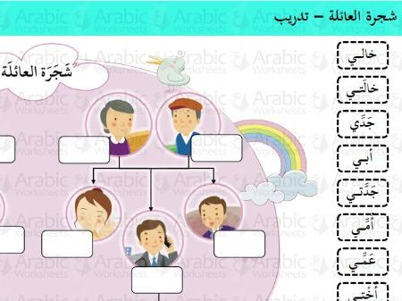 Family Tree Vocab in Arabic