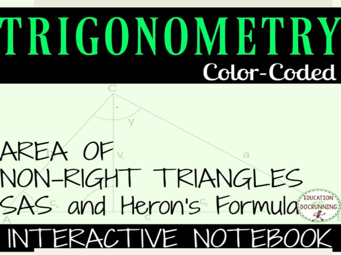 Area of non-right triangles using trigonometry