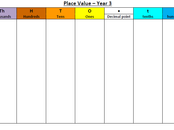 Place Value Mats Years 3-6
