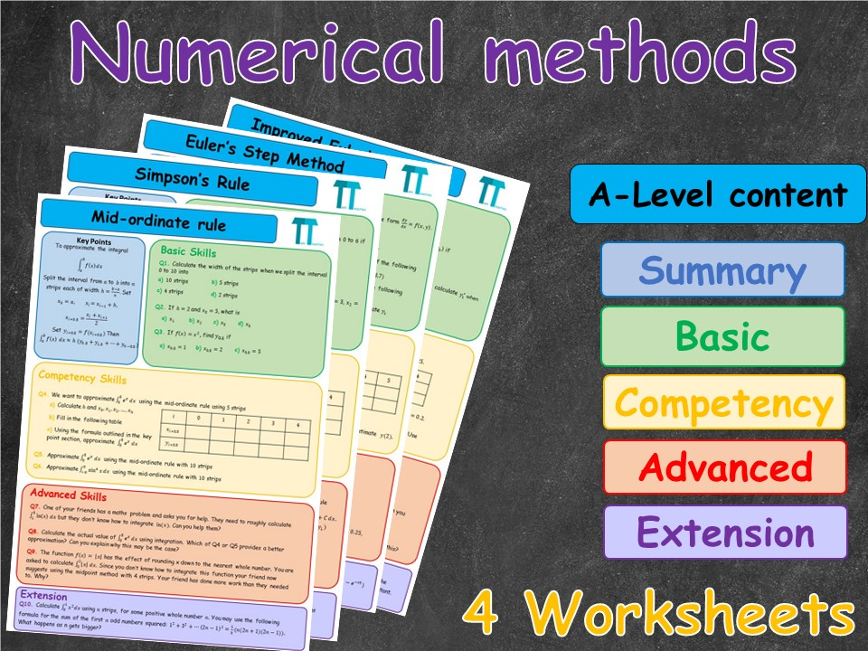 Numerical Methods for Further Mathematics A-Level