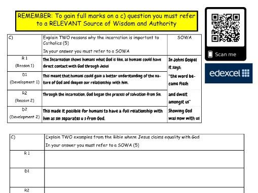 GCSE New spec religious education exam questions