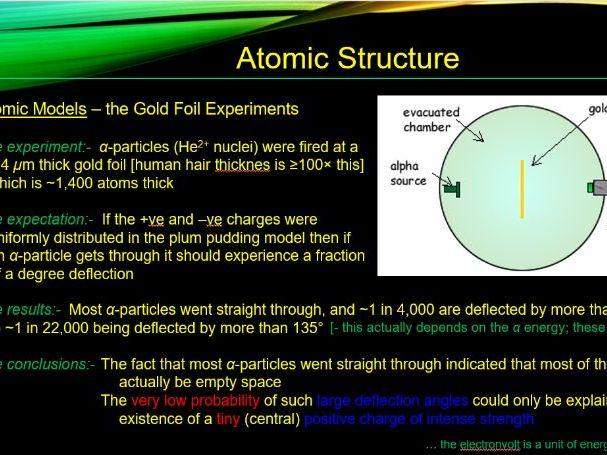 IGCSE Atomic Structure