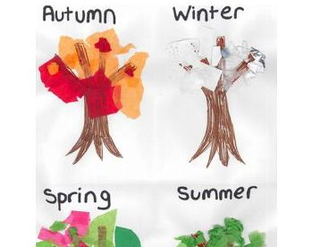 Science Planning-EYFS seasons