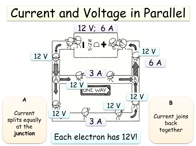 KS3 (Electricity unit) - Series vs parallel