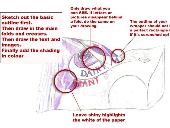 Observational drawing lesson