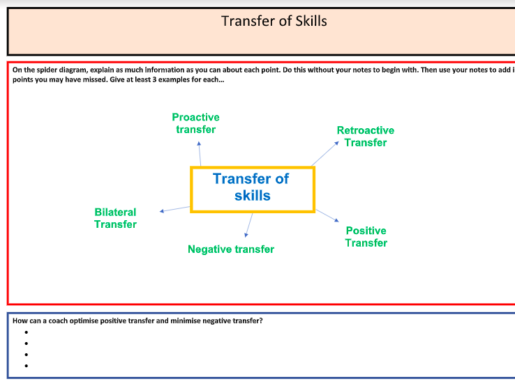 A-Level PE: Transfer of Learning Summary Sheet