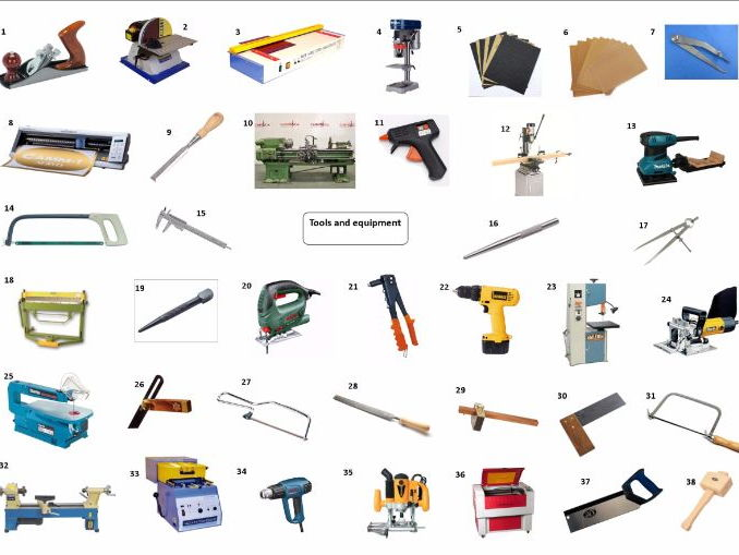 Resistant Materials equipment revision mat by katewinder100 - Teaching Resources - Tes
