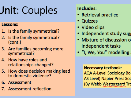 5 Lessons - Couples (Families and Households - AQA Sociology)
