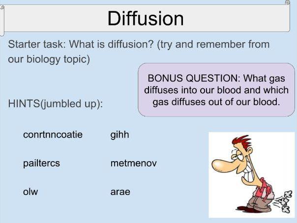C1.6 Diffusion Activate 1 KS3