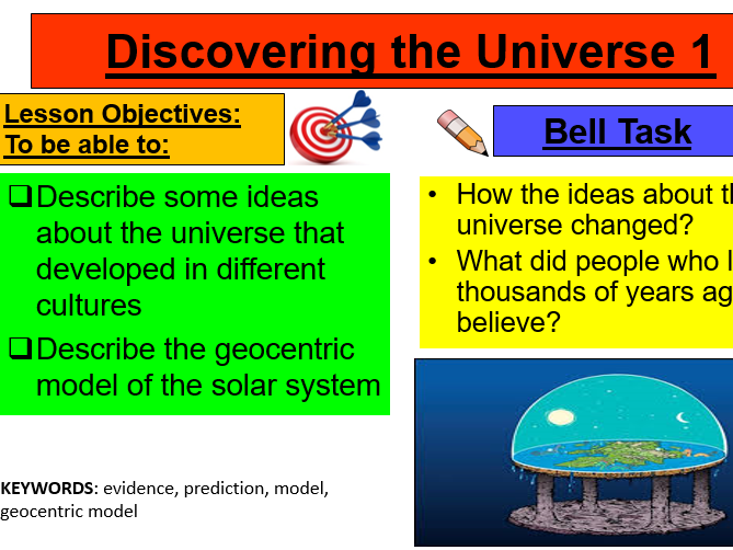 KS3 Activate 3 Lessons-Chapter 2: Turning points in Physics