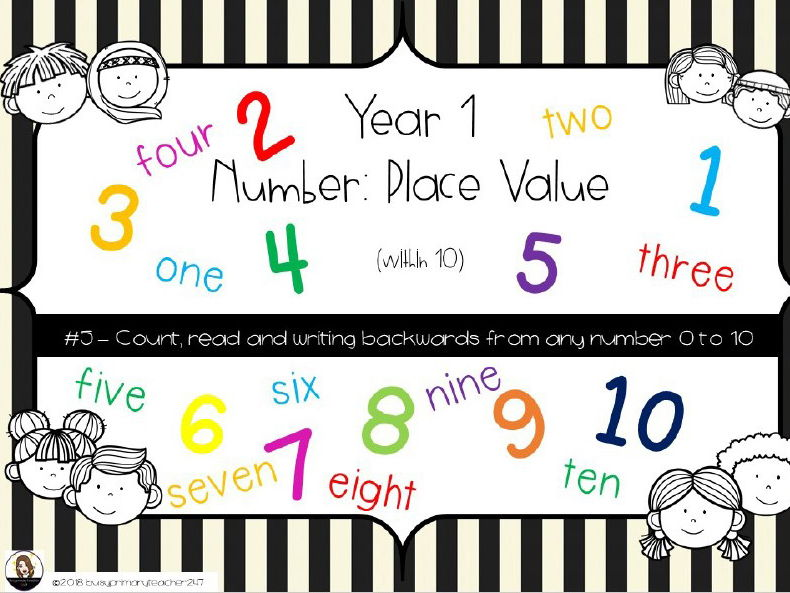 Year 1 - Place Value - Counting Backwards 10 to 0