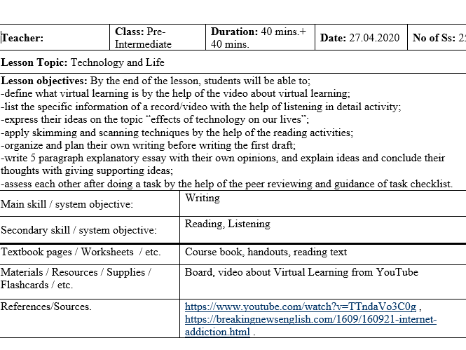 Technology and Life- Writing Lesson Plan