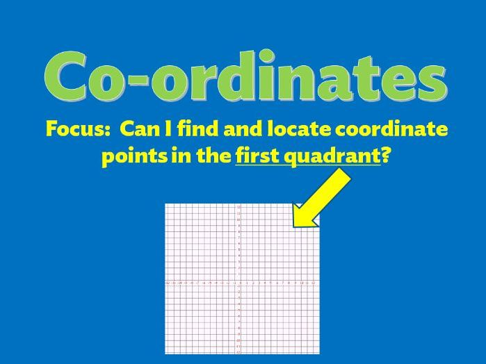 Co-Ordinates Maths Presentation and Lesson Plans
