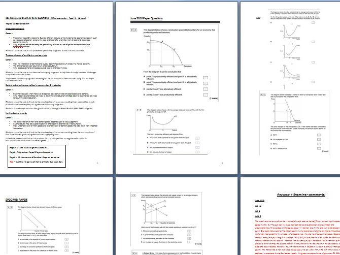 AQA *New* Spec Economics Unit 1 ECON1 Diagrams Revision Exam Questions