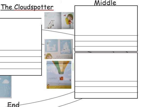 The Cloudspotter story map