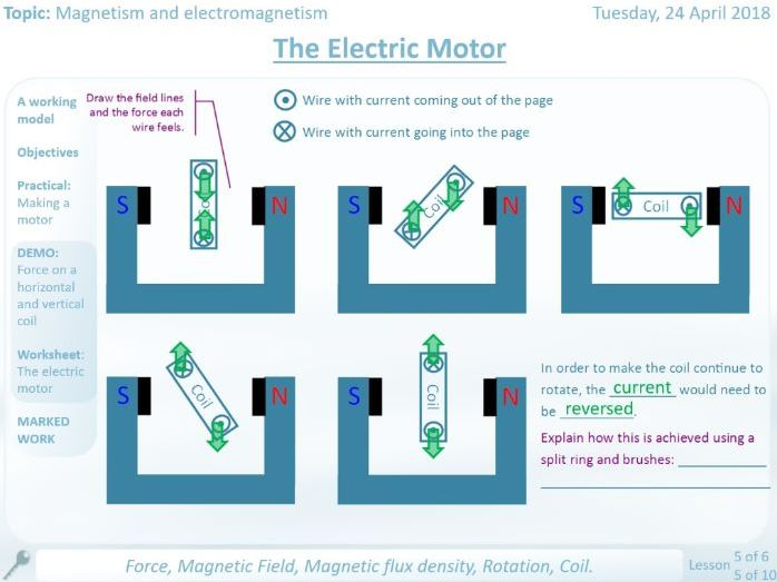 NEW AQA The Electric Motor GCSE Lesson