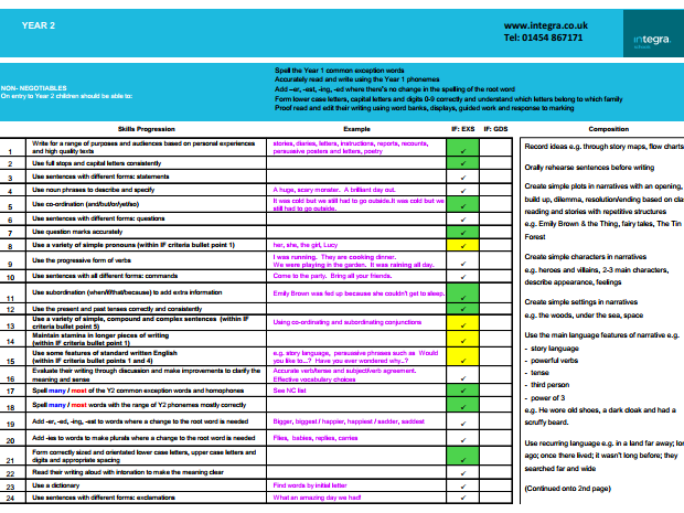 Primary Writing Assessment Progression for all year groups