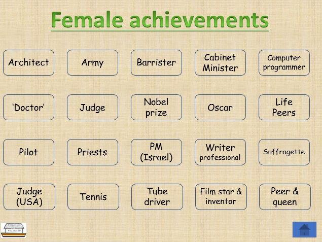Brief facts – Female achievements