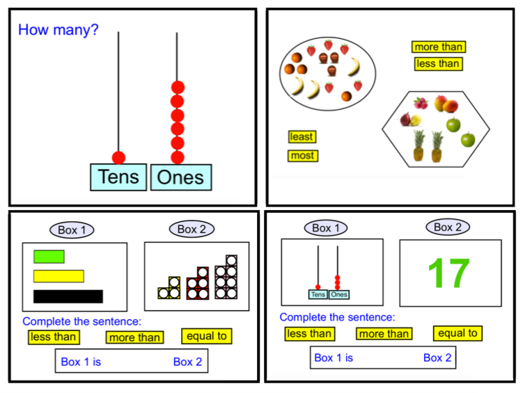 Identifying and Representing Numbers - Year 1 (notebook)