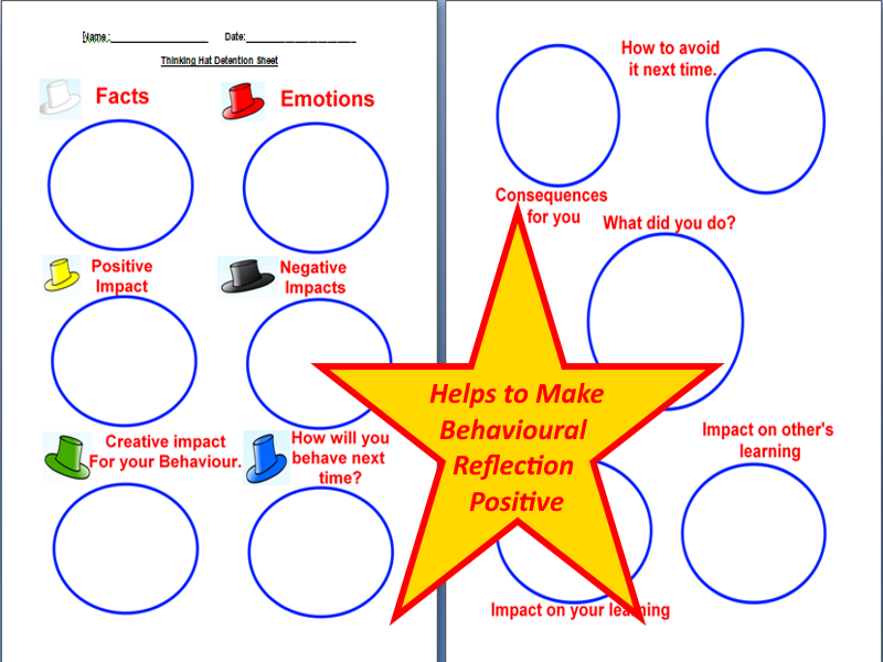 Thinking Hat Detention Reflection Worksheet - Helps A Student To Show More Positive Behaviour