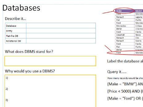 GCSE Computer Science Networks Revision Worksheet & Database Revision Sheet