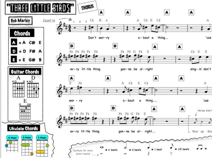 Musical Futures Reggae music lead sheets